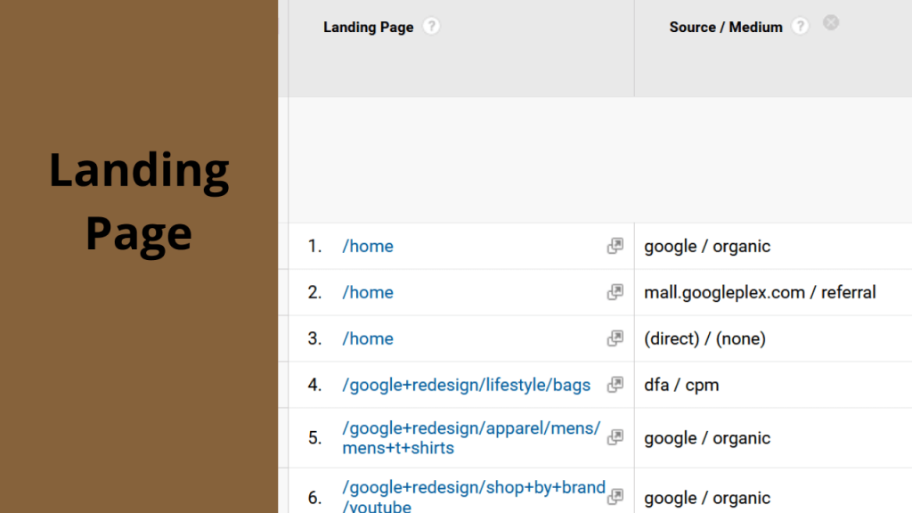Step 1 Track Traffic for Specific Page in Google Analytics