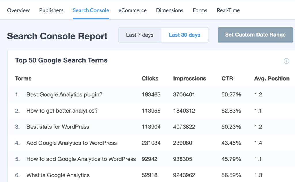 Search Console Report