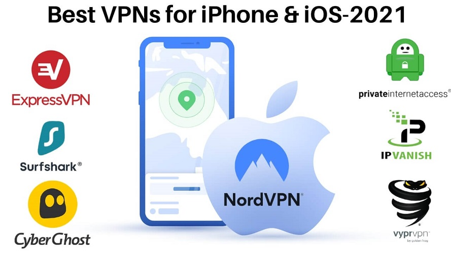 Best VPNs for iPhone & iOS