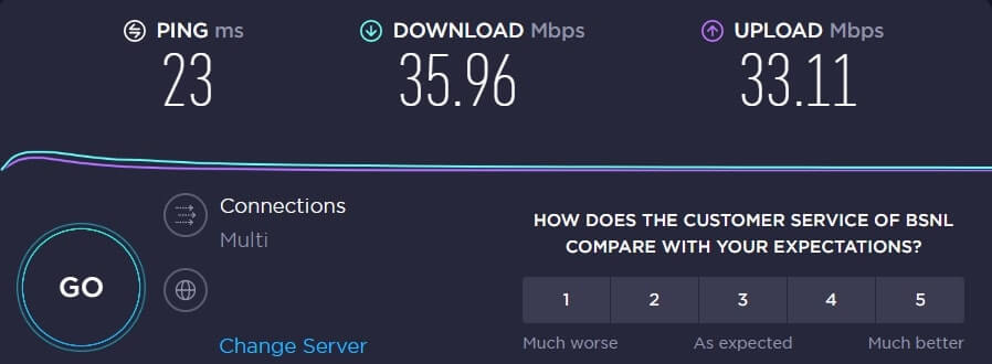 This image has an empty alt attribute; its file name is NordVPN-Speeds-1.jpg